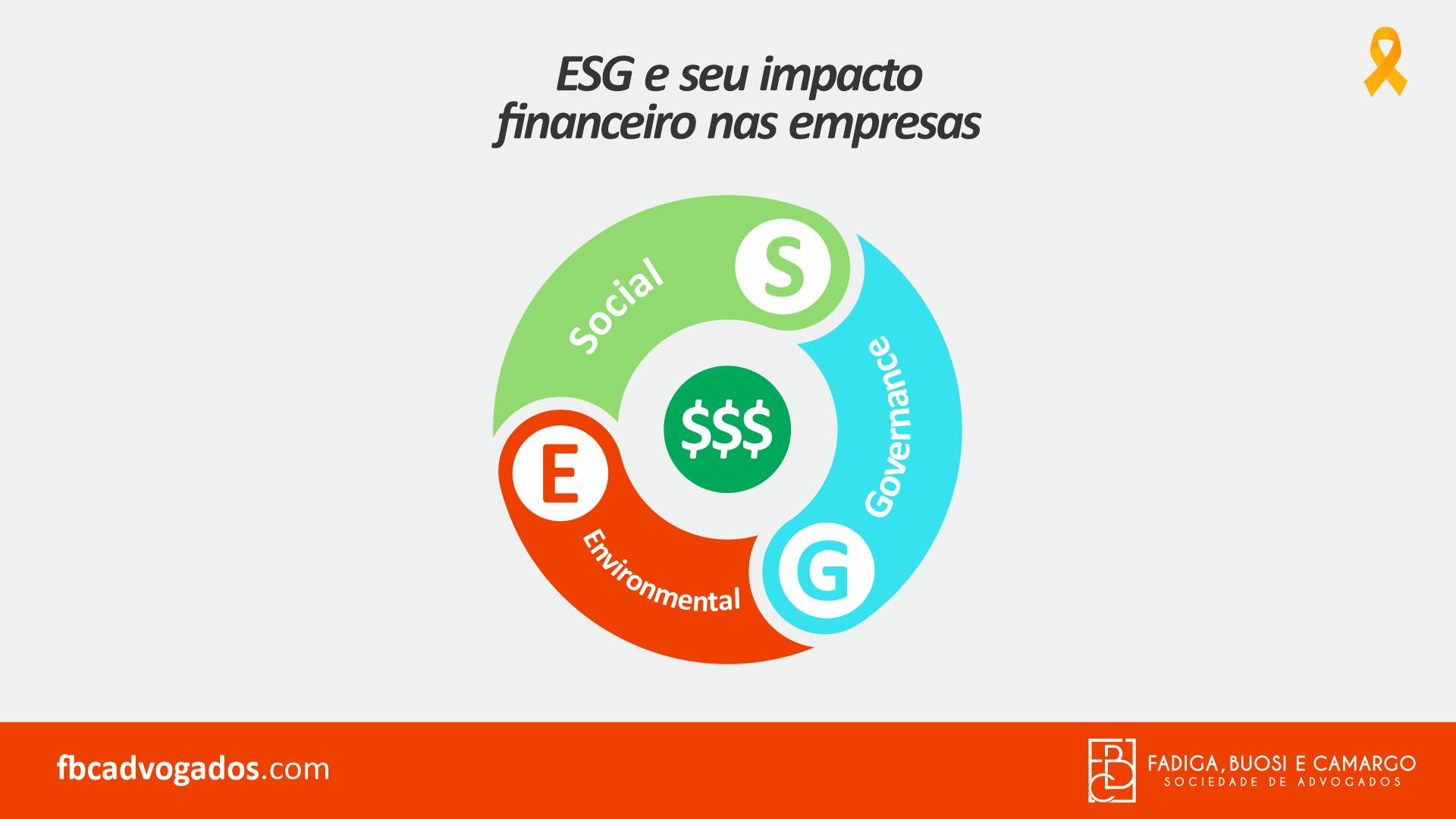ESG e seu impacto financeiro nas empresas